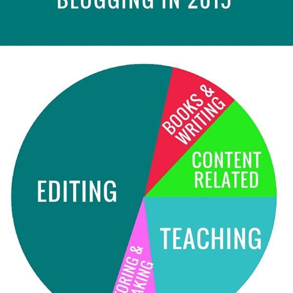 how I made money blogging 2015 KA
