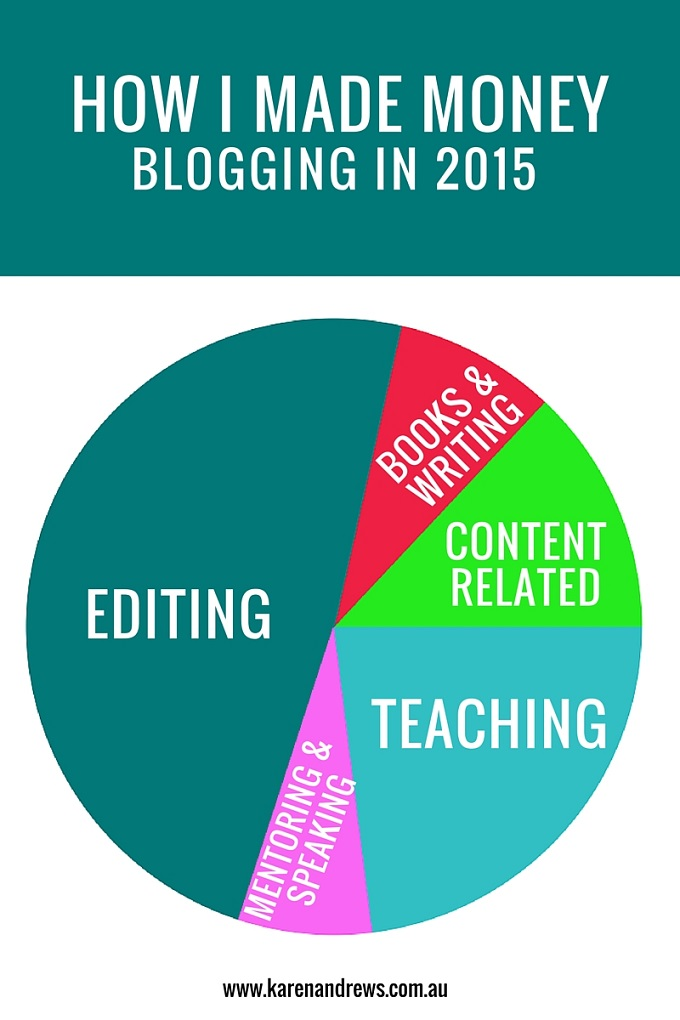 how I made money blogging 2015 KA
