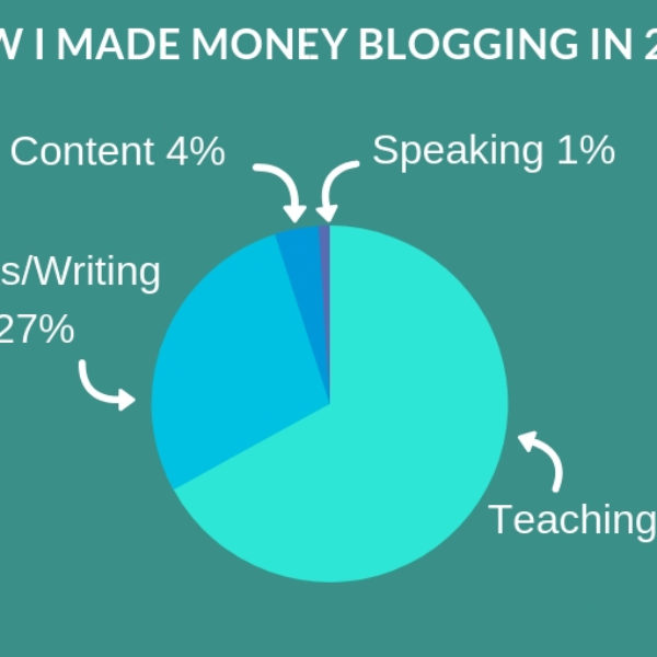 Money Blogging in 2018